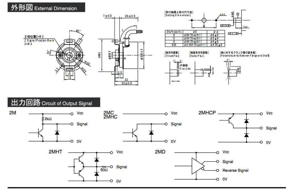 日本内密控编码器 hes 系列 系列编码器特点
